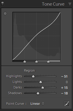 Tone Curve panel in Lightroom 4